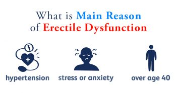 What is Main Reason of Erectile Dysfunction